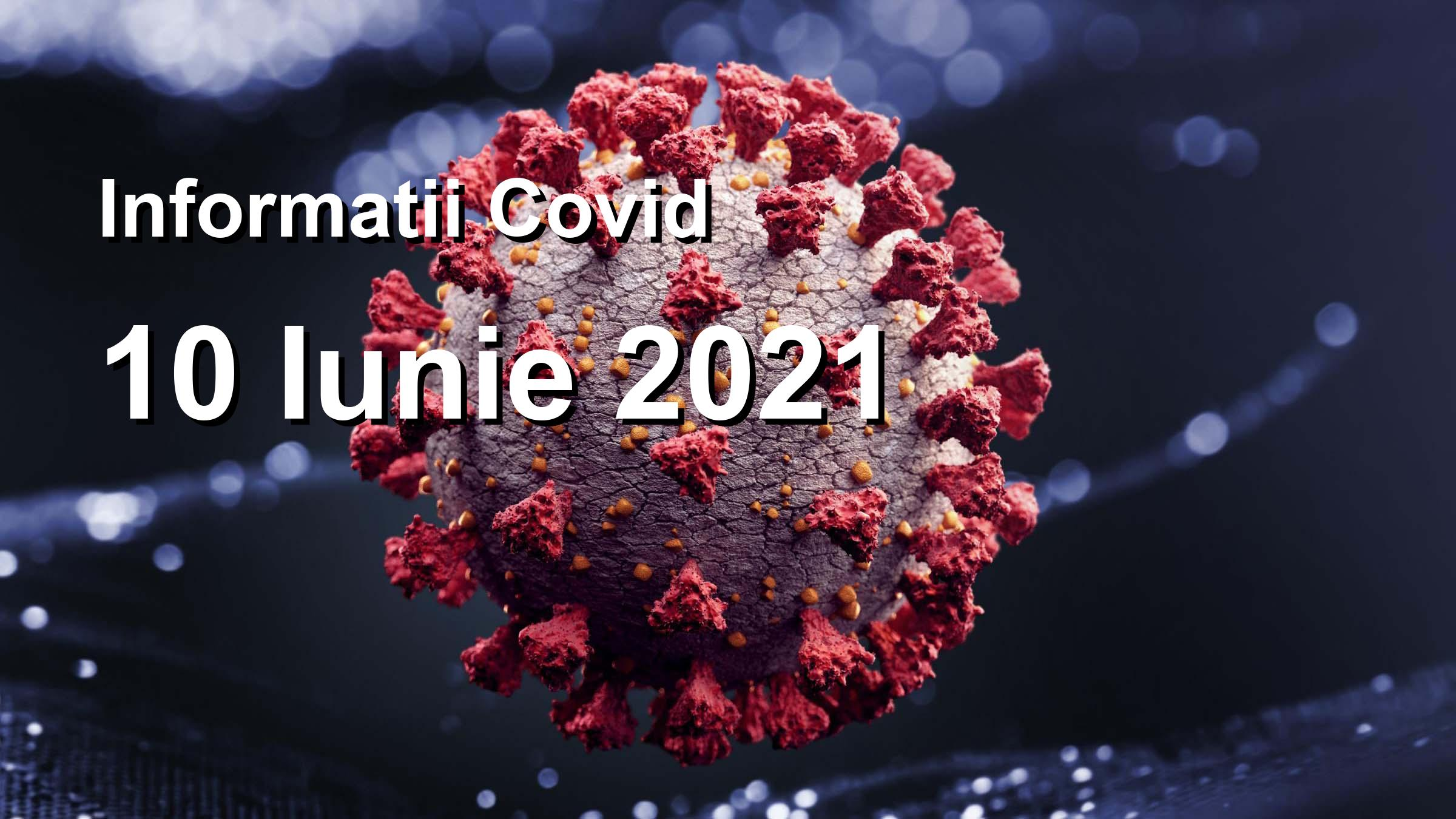 Informatii Covid-19 pentru 10 Iunie 2021: 133 infectari, 29823 teste.   Coronavirus Romania
